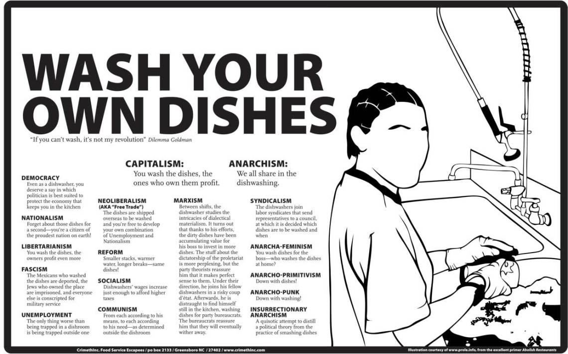 Infographic: Wash Your Own Dishes