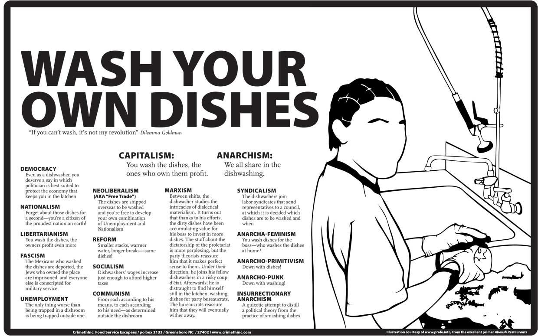 Crimethinc Dishes Infographic